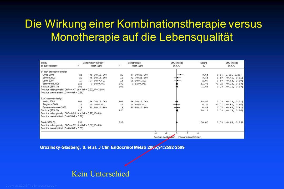 Die Wirkung einer Kombinationstherapie versus Monotherapie auf die Lebensqualität