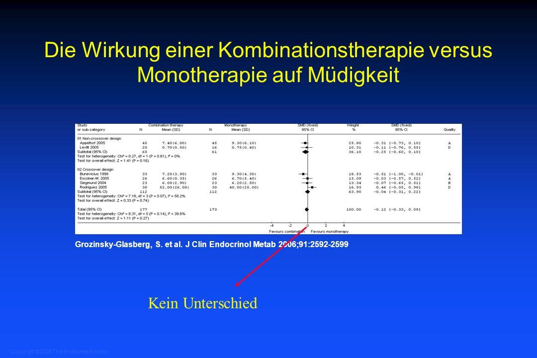 Die Wirkung einer Kombinationstherapie versus Monotherapie auf Müdigkeit