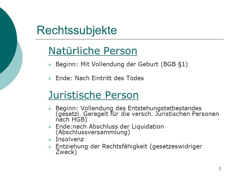Rechtssubjekte Natürliche Person Juristische Person