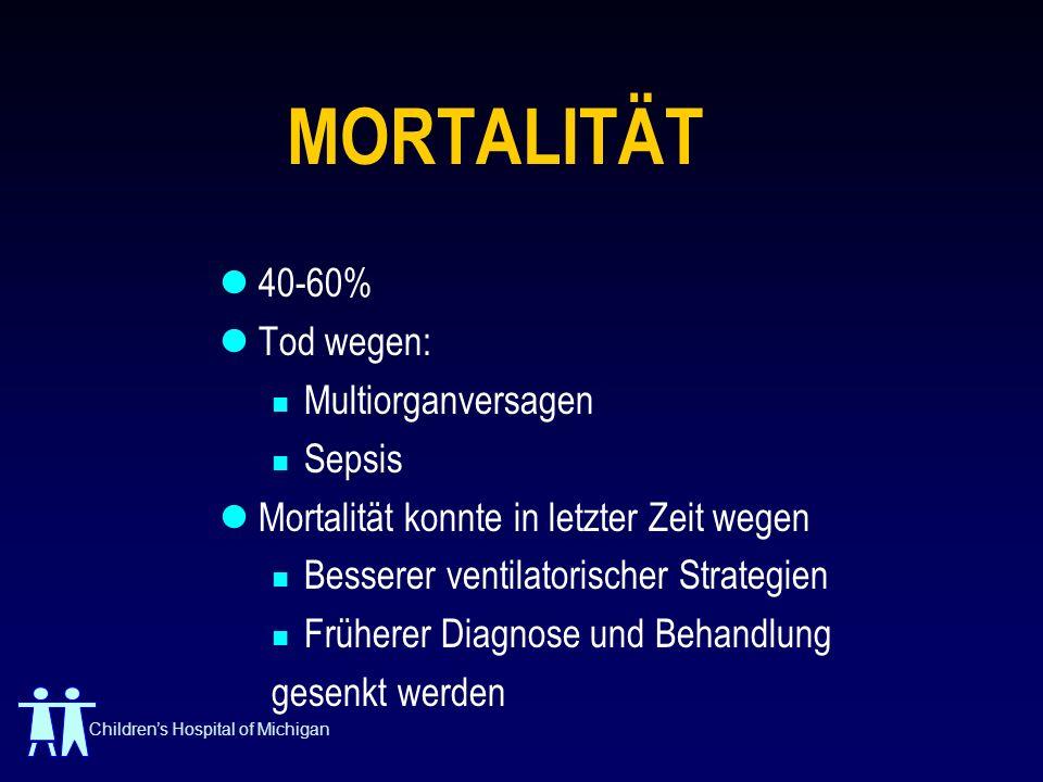 MORTALITÄT 40-60% Tod wegen: Multiorganversagen Sepsis
