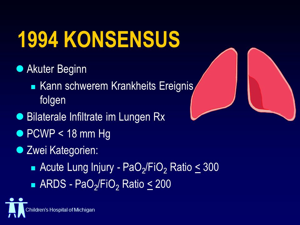 1994 KONSENSUS Akuter Beginn Kann schwerem Krankheits Ereignis folgen