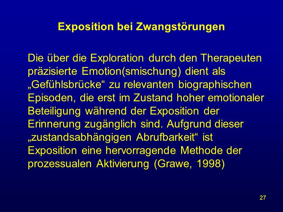 Exposition bei Zwangstörungen