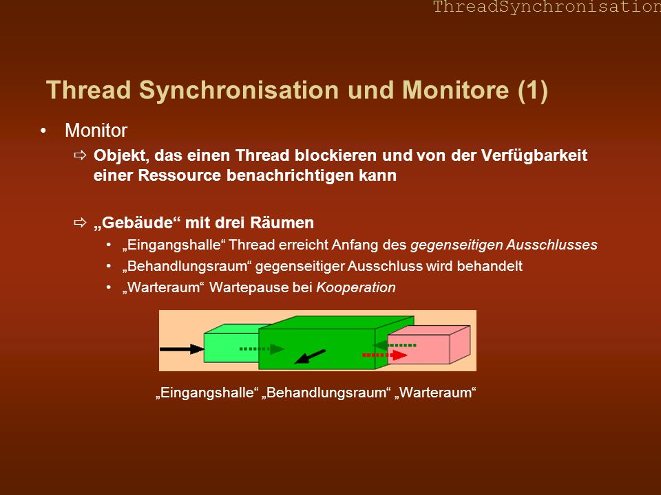 Thread Synchronisation und Monitore (1)