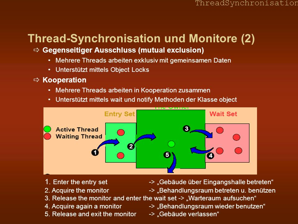 Thread-Synchronisation und Monitore (2)