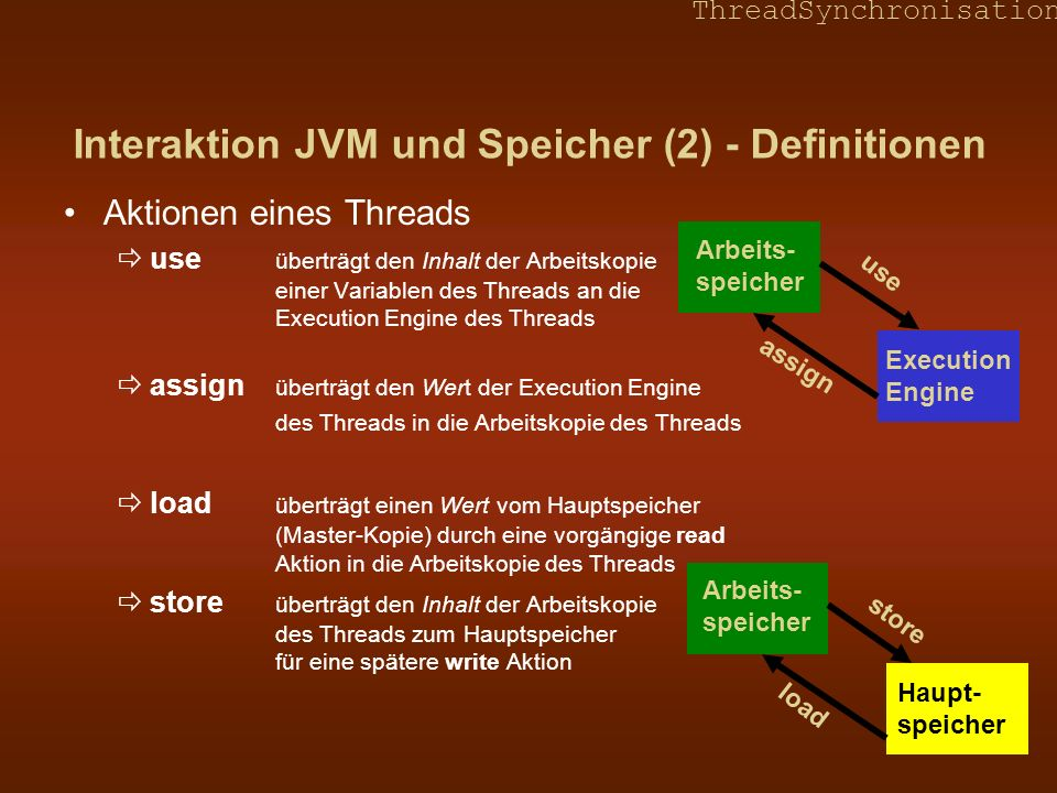 Interaktion JVM und Speicher (2) - Definitionen