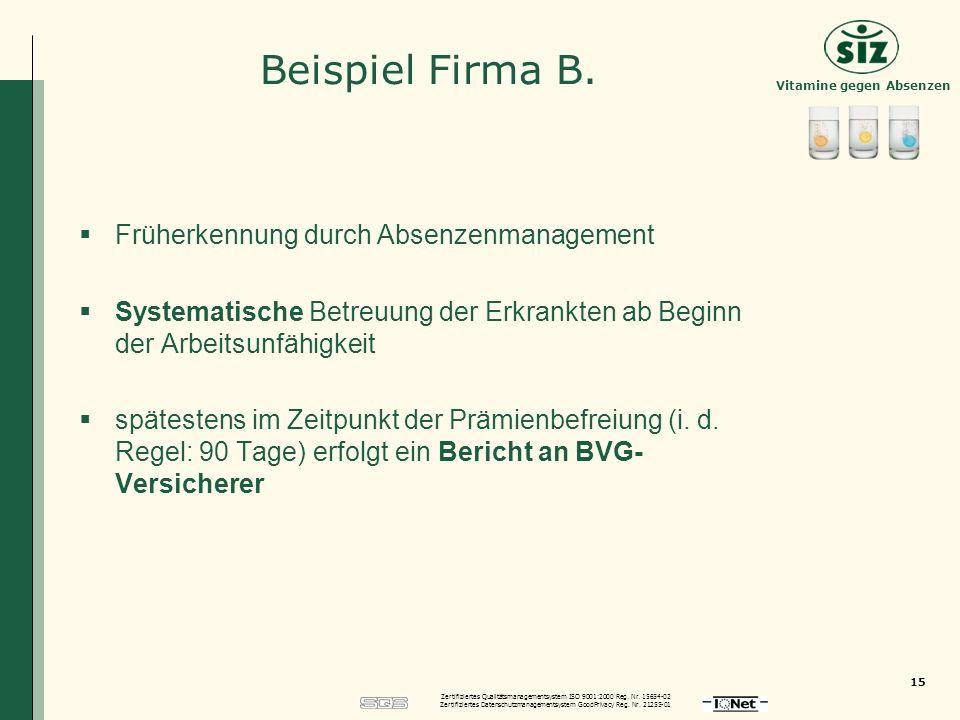 Beispiel Firma B. Früherkennung durch Absenzenmanagement
