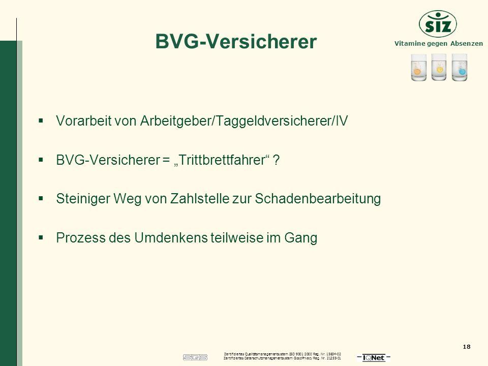 BVG-Versicherer Vorarbeit von Arbeitgeber/Taggeldversicherer/IV