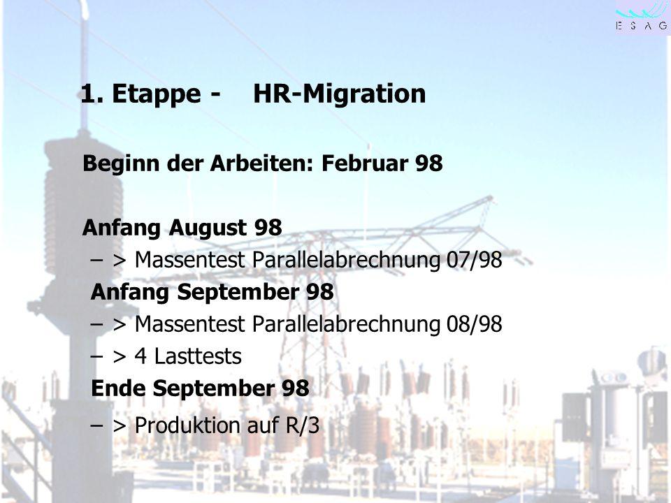 1. Etappe - HR-Migration Beginn der Arbeiten: Februar 98