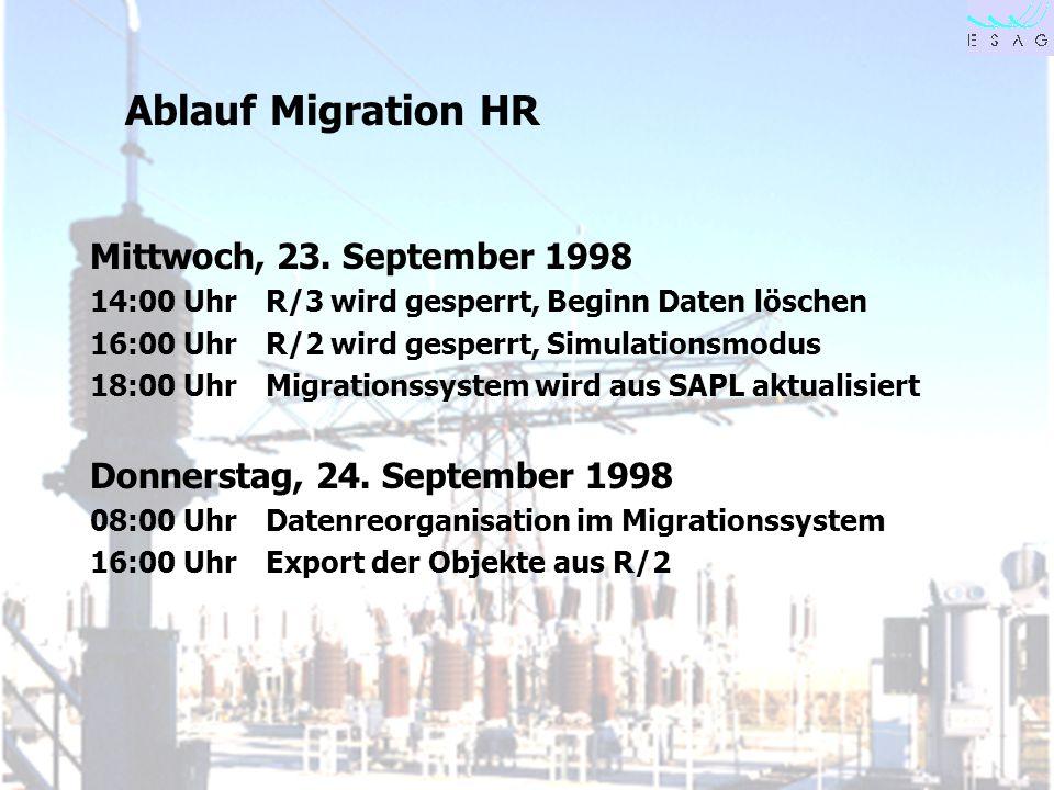 Ablauf Migration HR Mittwoch, 23. September 1998