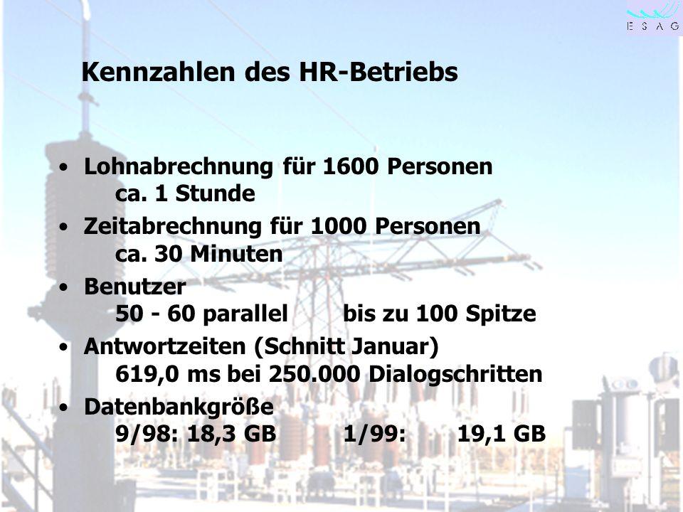 Kennzahlen des HR-Betriebs