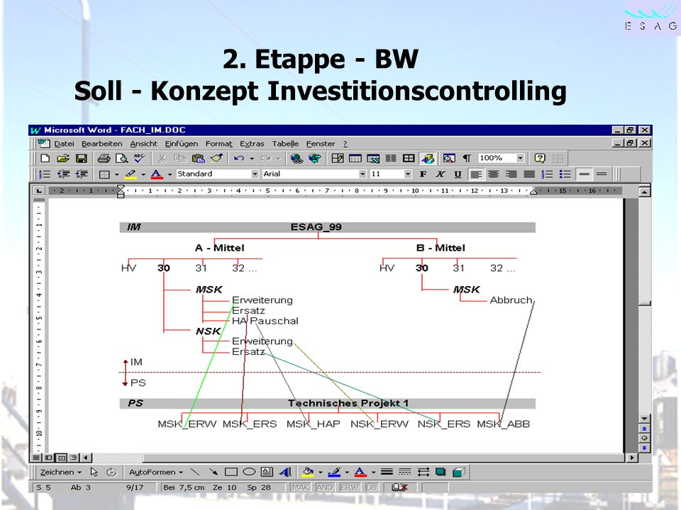 2. Etappe - BW Soll - Konzept Investitionscontrolling