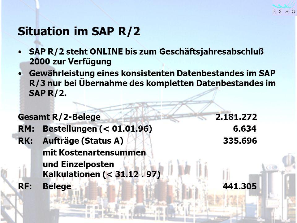 Situation im SAP R/2 SAP R/2 steht ONLINE bis zum Geschäftsjahresabschluß 2000 zur Verfügung.