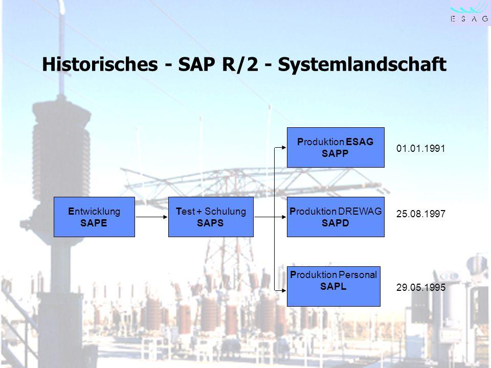 Historisches - SAP R/2 - Systemlandschaft