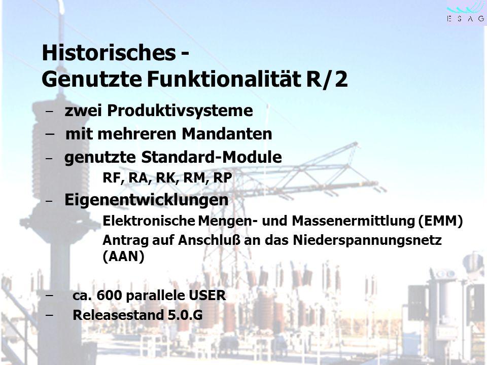 Historisches - Genutzte Funktionalität R/2