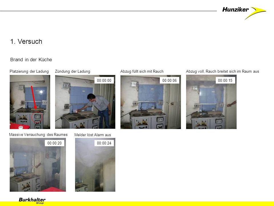 1. Versuch Brand in der Küche Platzierung der Ladung
