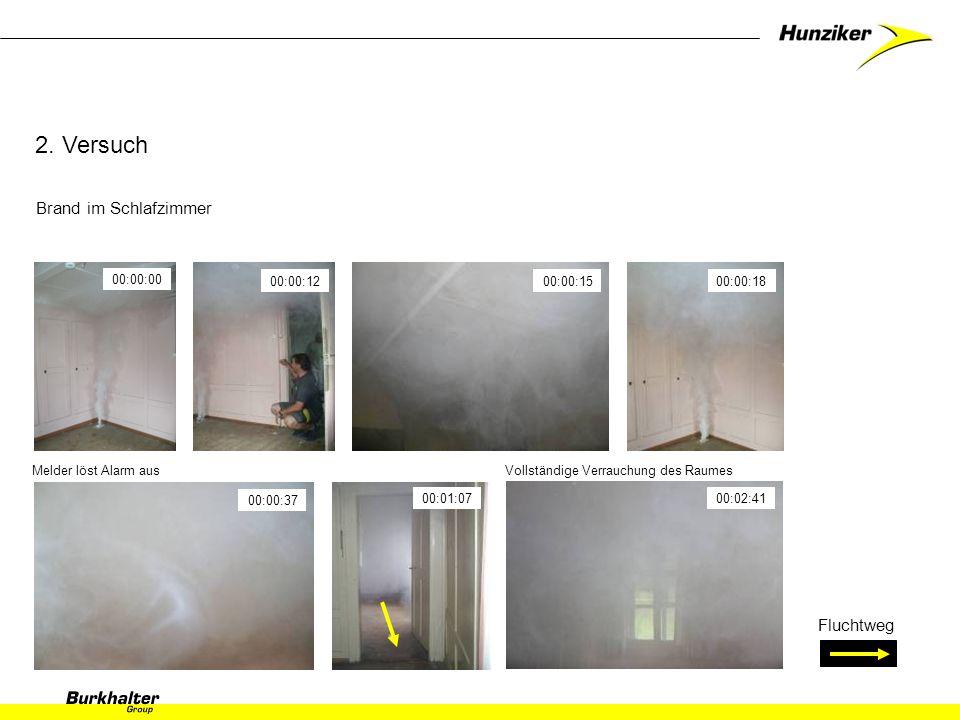 2. Versuch Brand im Schlafzimmer Fluchtweg 00:00:00 00:00:12 00:00:15
