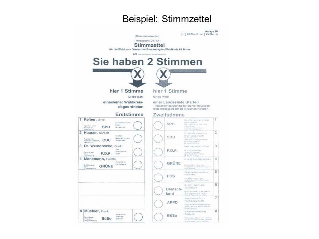 Beispiel: Stimmzettel