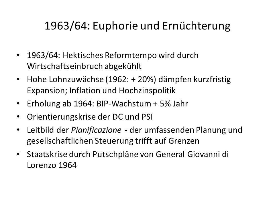 1963/64: Euphorie und Ernüchterung