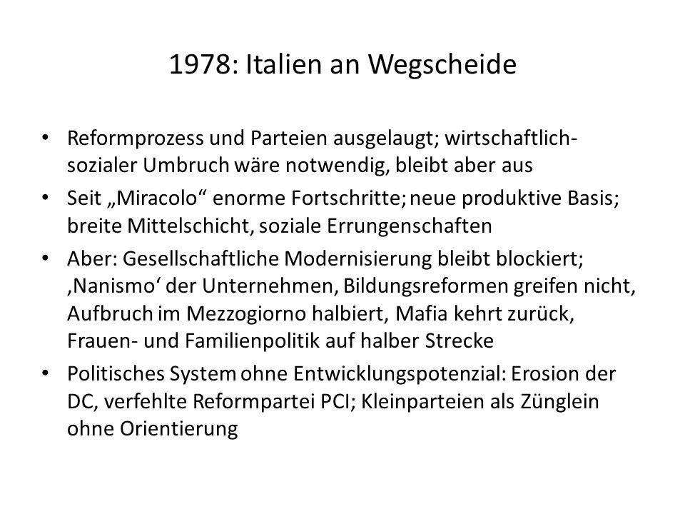 1978: Italien an Wegscheide