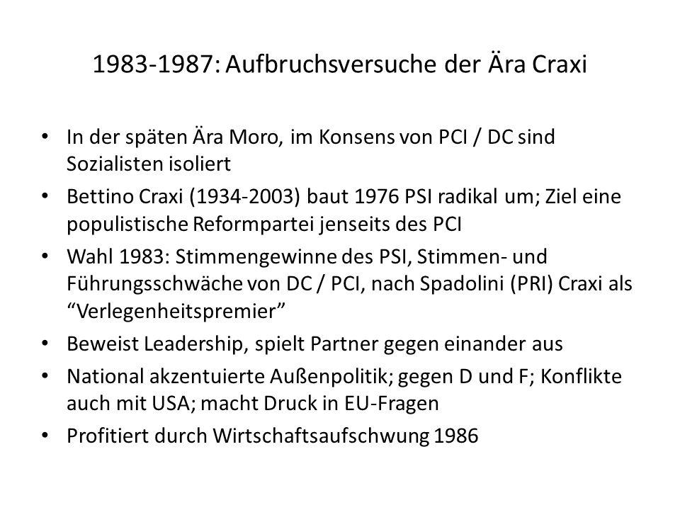 1983-1987: Aufbruchsversuche der Ära Craxi