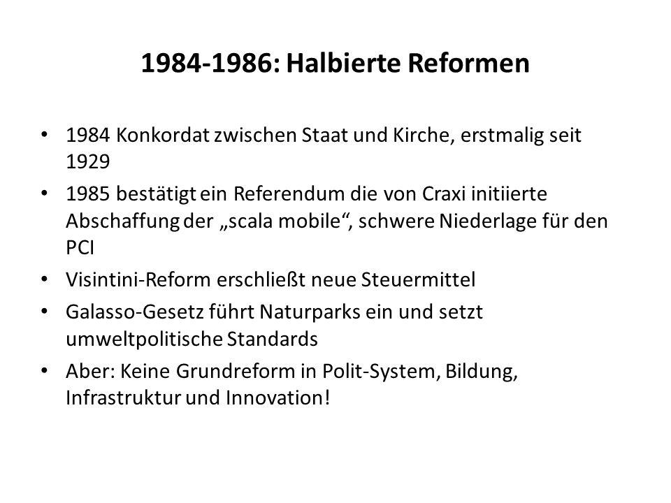 1984-1986: Halbierte Reformen 1984 Konkordat zwischen Staat und Kirche, erstmalig seit 1929.