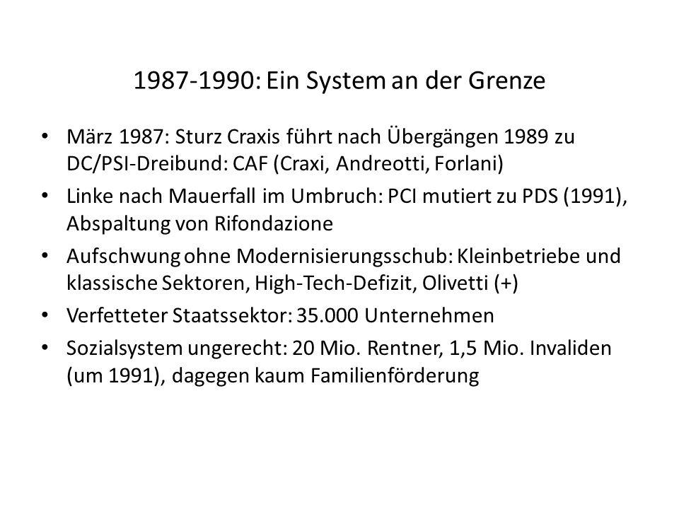 1987-1990: Ein System an der Grenze