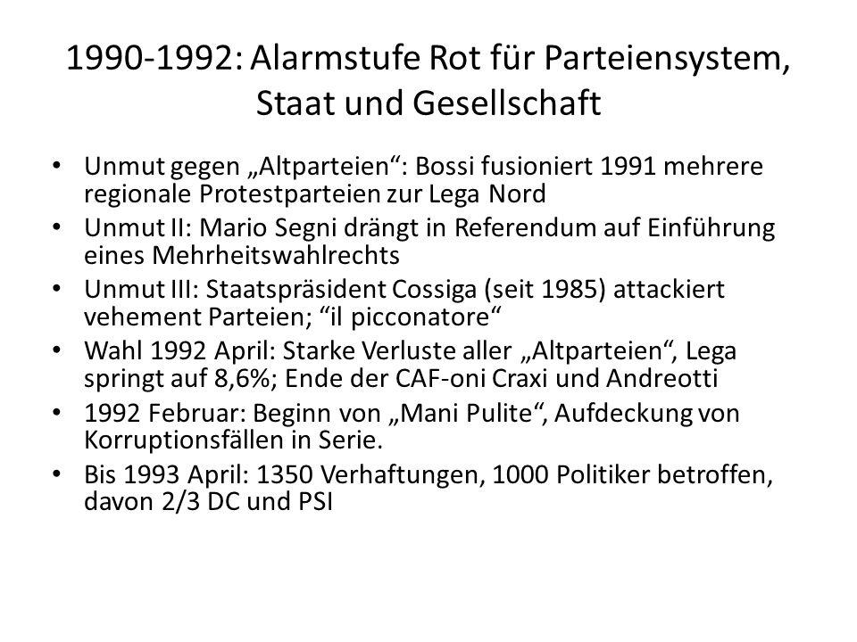 1990-1992: Alarmstufe Rot für Parteiensystem, Staat und Gesellschaft