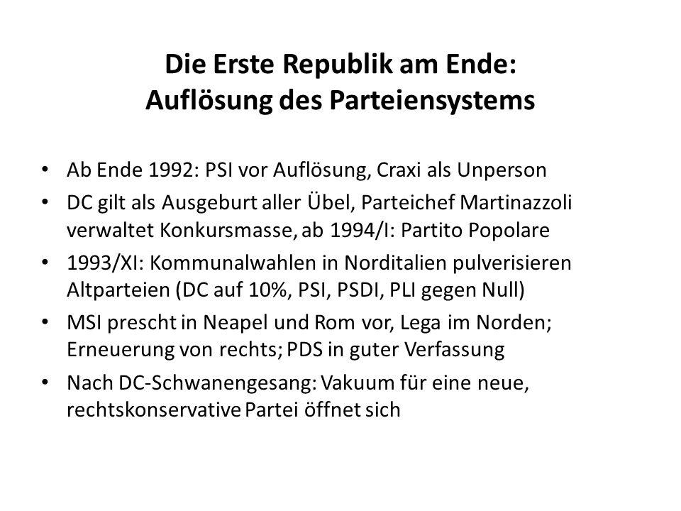 Die Erste Republik am Ende: Auflösung des Parteiensystems