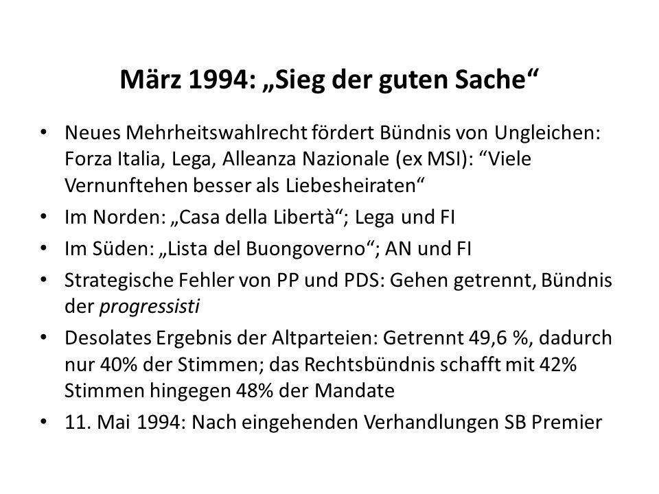 """März 1994: """"Sieg der guten Sache"""
