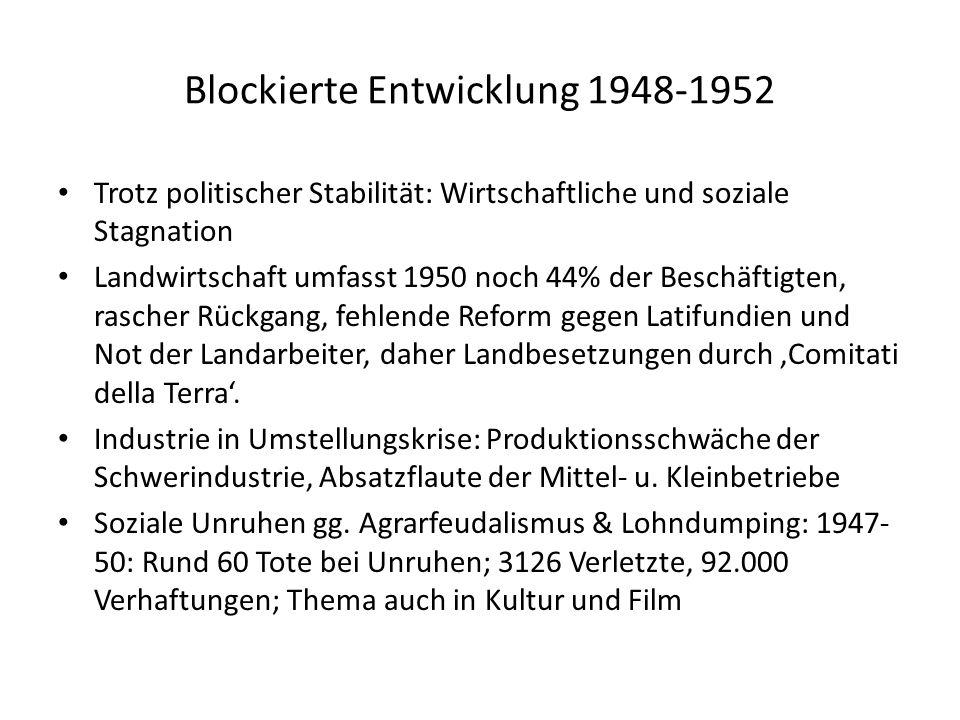 Blockierte Entwicklung 1948-1952