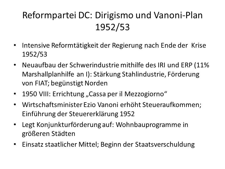 Reformpartei DC: Dirigismo und Vanoni-Plan 1952/53