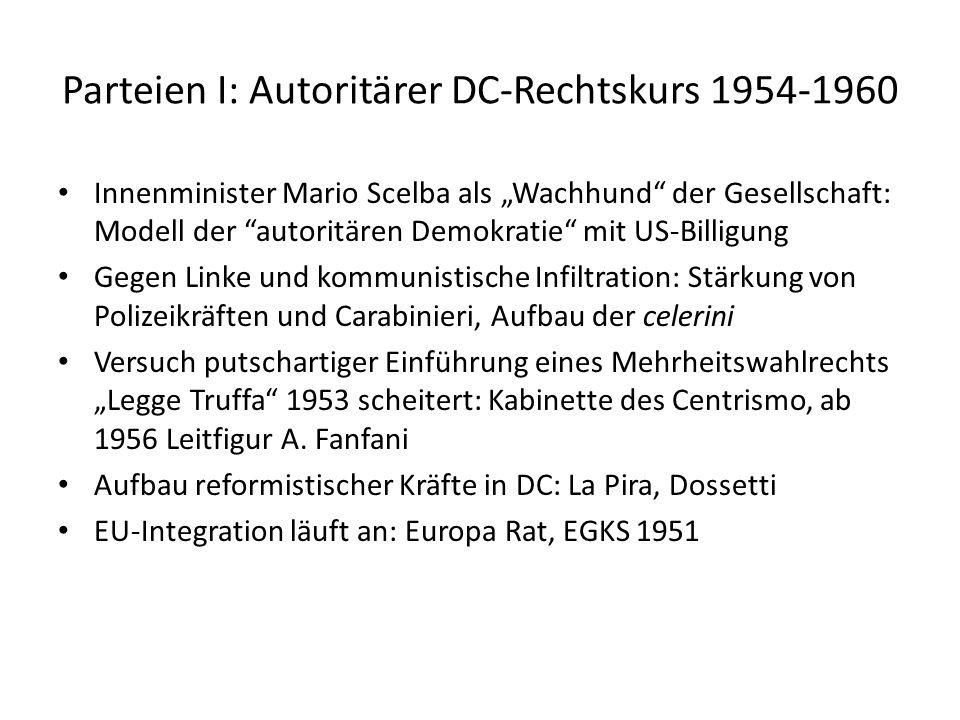 Parteien I: Autoritärer DC-Rechtskurs 1954-1960
