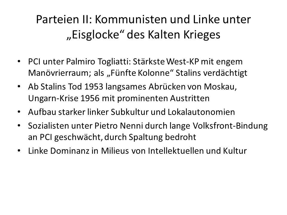 """Parteien II: Kommunisten und Linke unter """"Eisglocke des Kalten Krieges"""