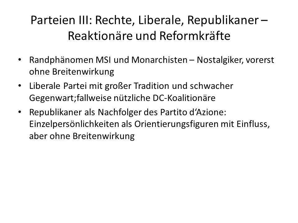 Parteien III: Rechte, Liberale, Republikaner – Reaktionäre und Reformkräfte