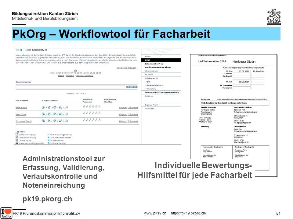 PkOrg – Workflowtool für Facharbeit
