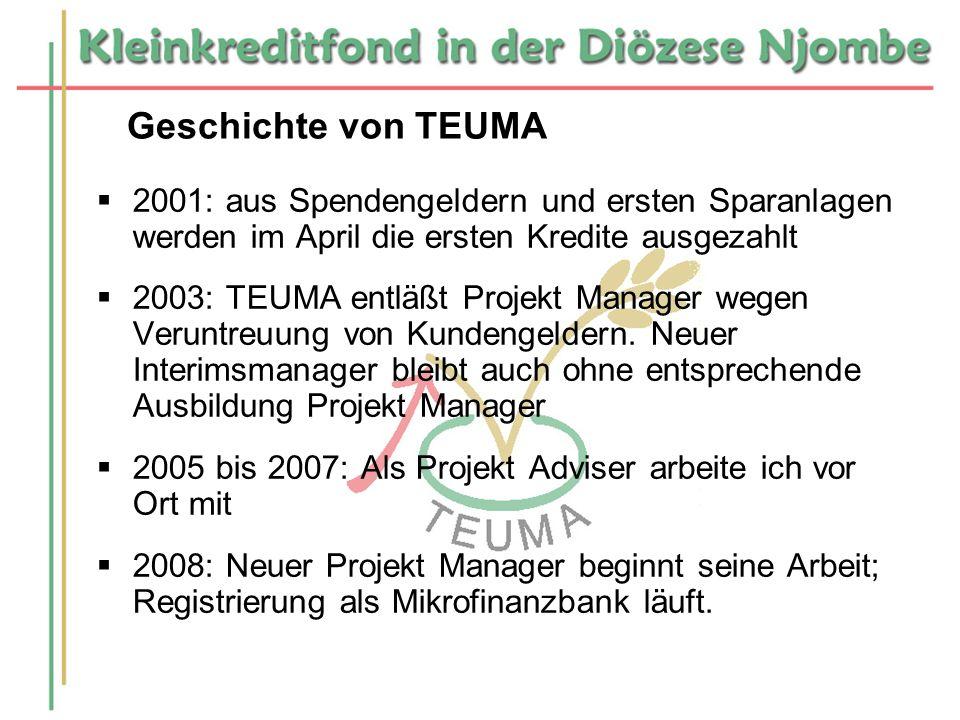 Geschichte von TEUMA 2001: aus Spendengeldern und ersten Sparanlagen werden im April die ersten Kredite ausgezahlt.