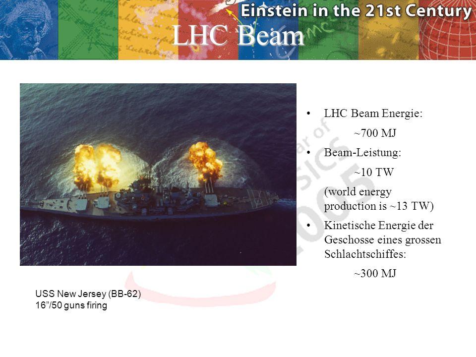 LHC Beam LHC Beam Energie: ~700 MJ Beam-Leistung: ~10 TW