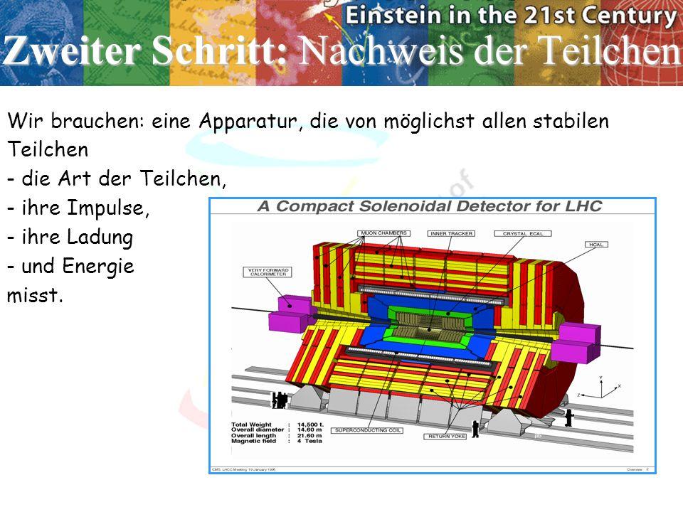 Zweiter Schritt: Nachweis der Teilchen