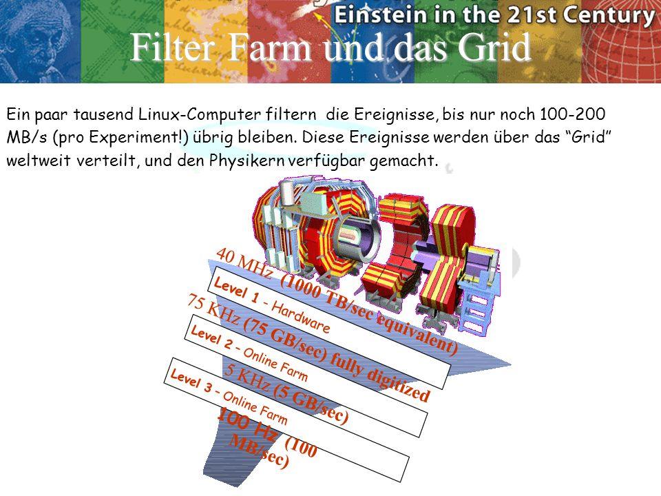 Filter Farm und das Grid