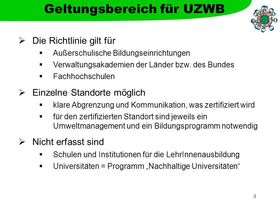 Geltungsbereich für UZWB