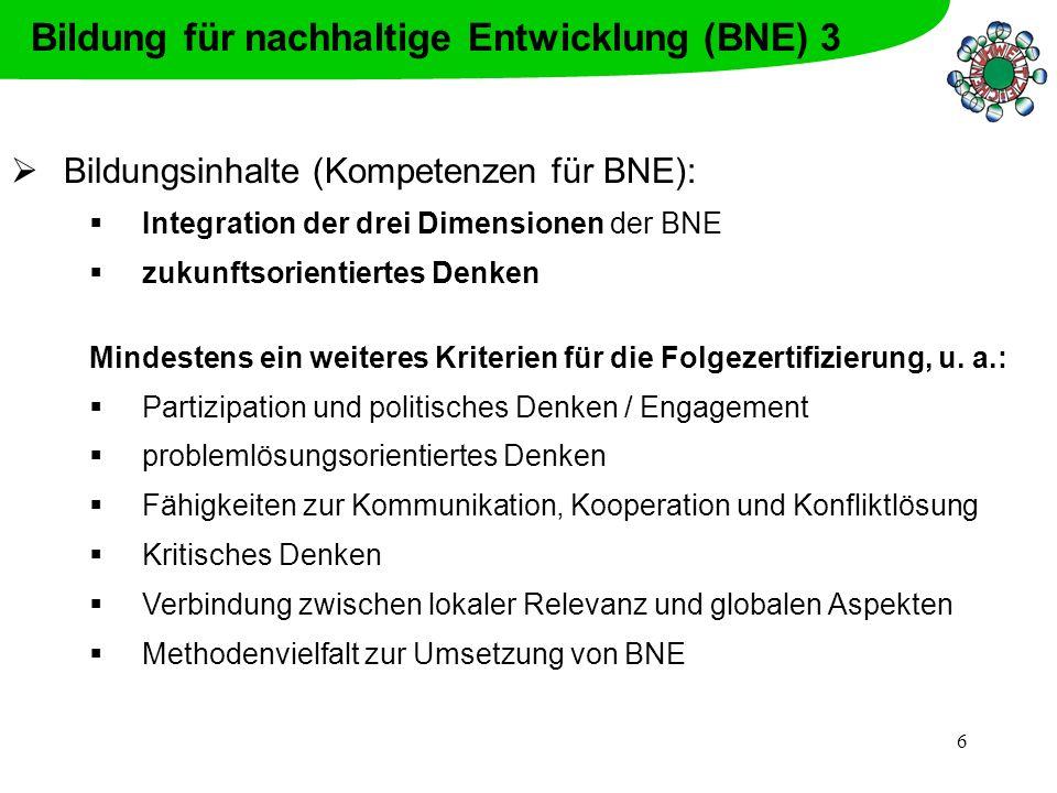 Bildung für nachhaltige Entwicklung (BNE) 3