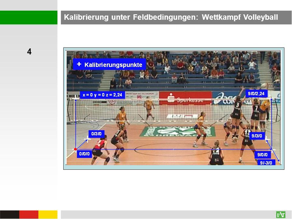 4 Kalibrierung unter Feldbedingungen: Wettkampf Volleyball