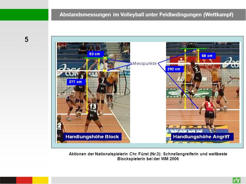 5 Abstandsmessungen im Volleyball unter Feldbedingungen (Wettkampf)