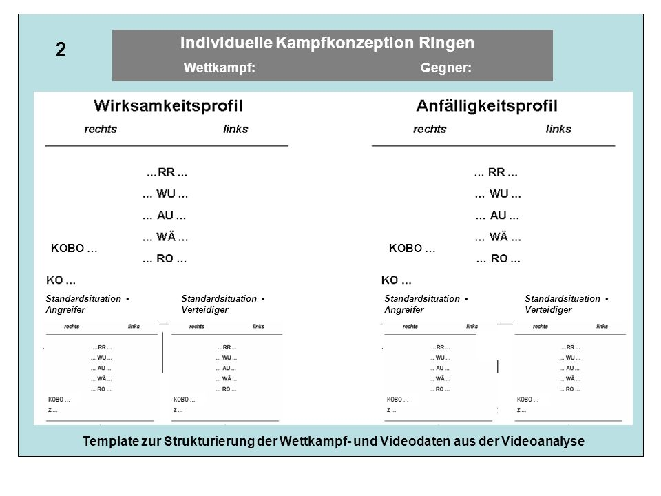 2 Individuelle Kampfkonzeption Ringen Wettkampf: Gegner: