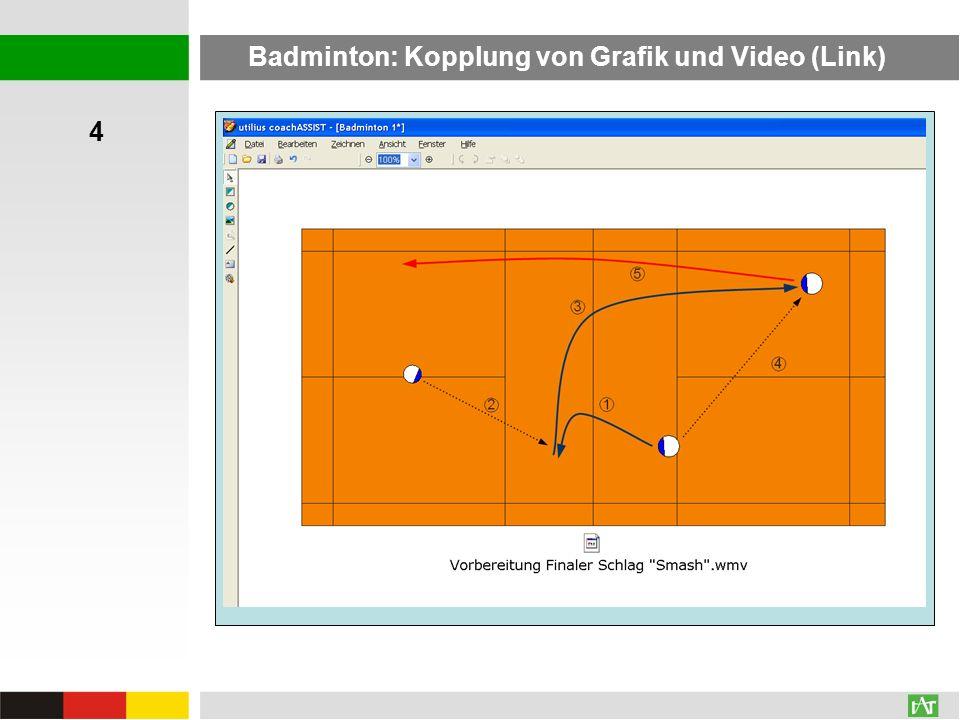 Badminton: Kopplung von Grafik und Video (Link)