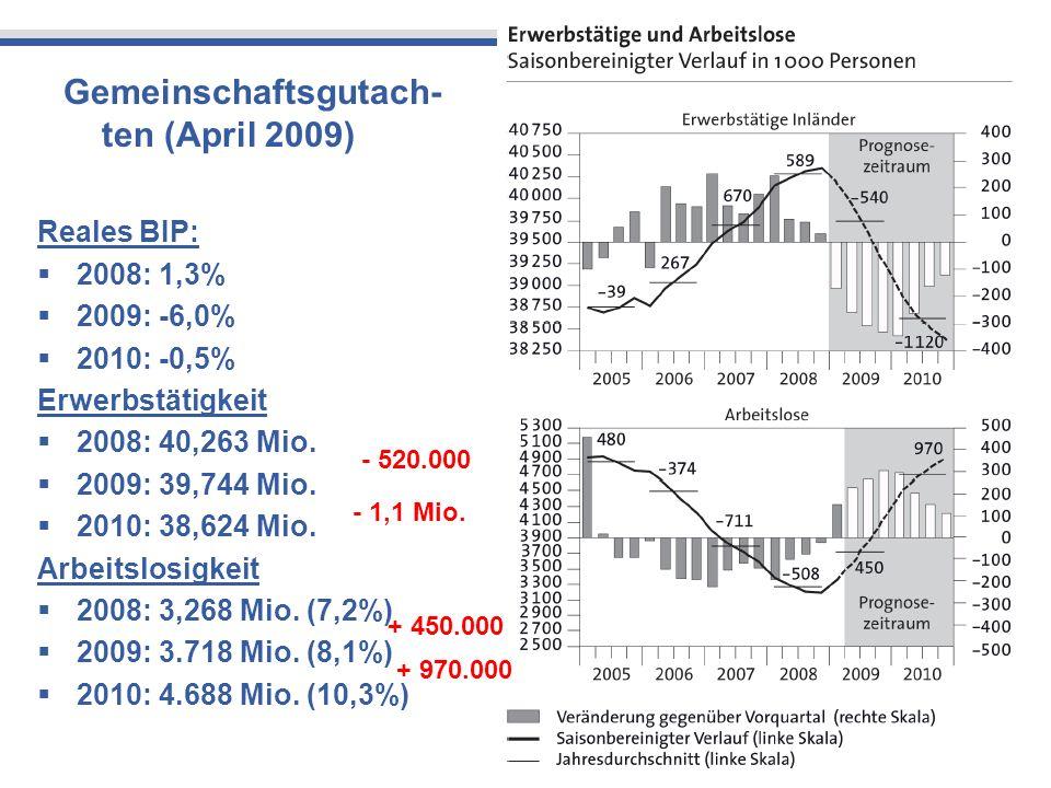 Gemeinschaftsgutach-ten (April 2009)