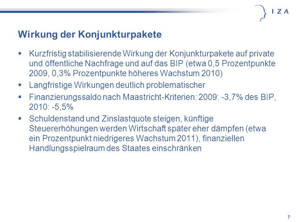 Wirkung der Konjunkturpakete