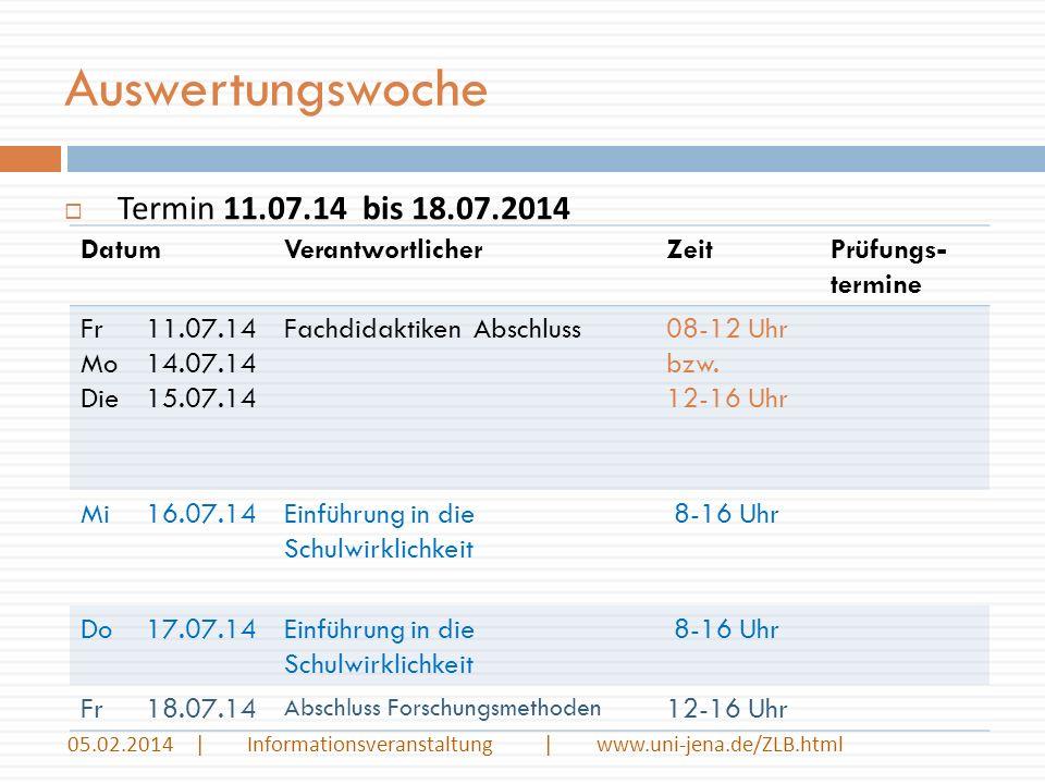 Auswertungswoche Termin 11.07.14 bis 18.07.2014 Datum Verantwortlicher