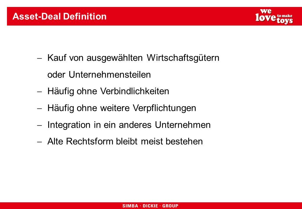 Asset-Deal Definition