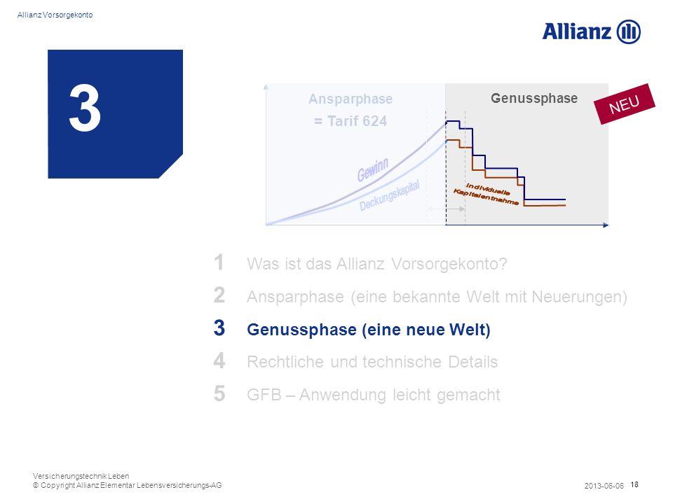 3 1 2 3 4 5 Was ist das Allianz Vorsorgekonto